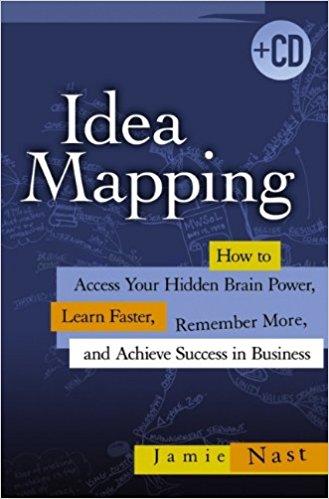 mapas mentais idea mapping 12 minutos