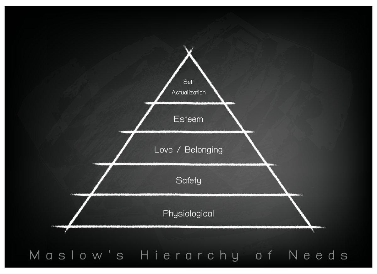pirâmide de maslow 12 minutos 02
