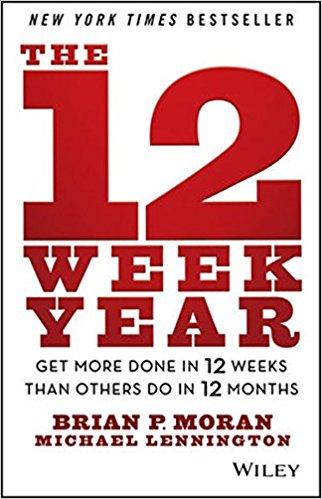 o que é análise swot the 12 week year 12 minutos