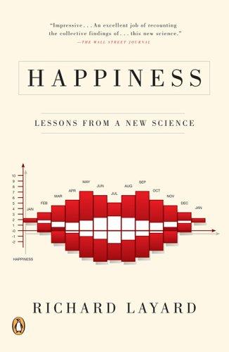 Happiness Summary
