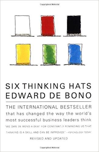 Six Thinking Hats Summary