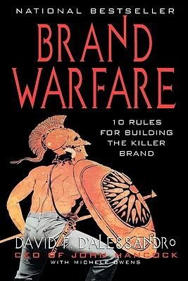 Brand Warfare Summary