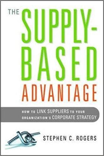 The Supply-Based Advantage Summary