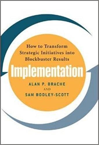 Implementation Summary