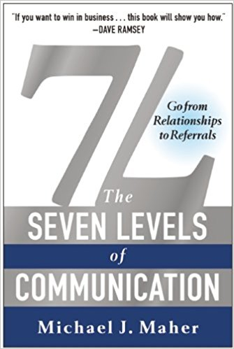 The Seven Levels of Communication Summary