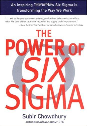 The Power of Six Sigma Summary