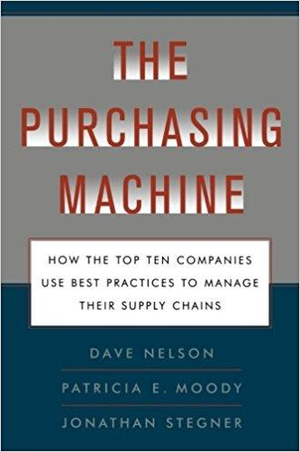 The Purchasing Machine Summary