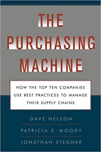 The Purchasing Machine Summary
