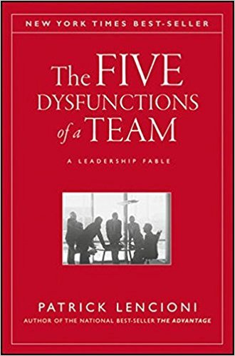 The Five Dysfunctions of a Team PDF