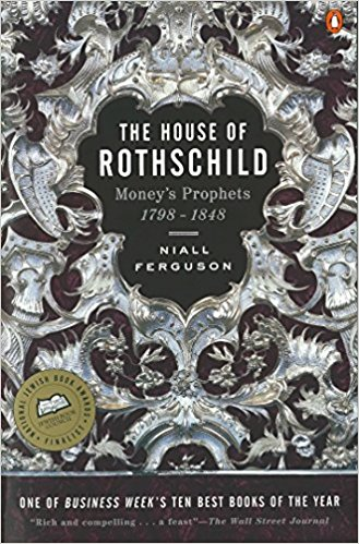 The House Of Rothschild Summary