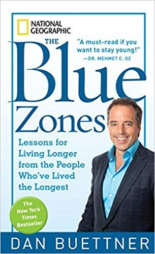 The Blue Zones Summary