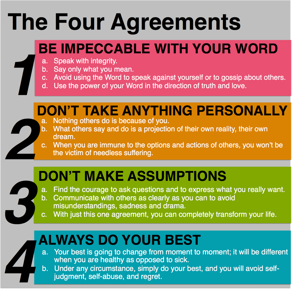What Are the Four Agreements
