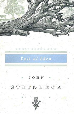 East of Eden PDF Summary