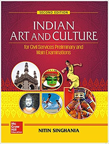 Indian Art and Culture PDF Summary