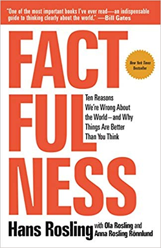 Factfulness PDF Summary